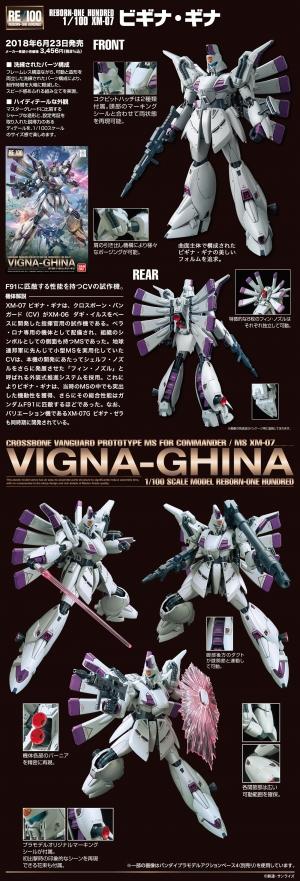 RE100 ビギナ・ギナのキット解説画像