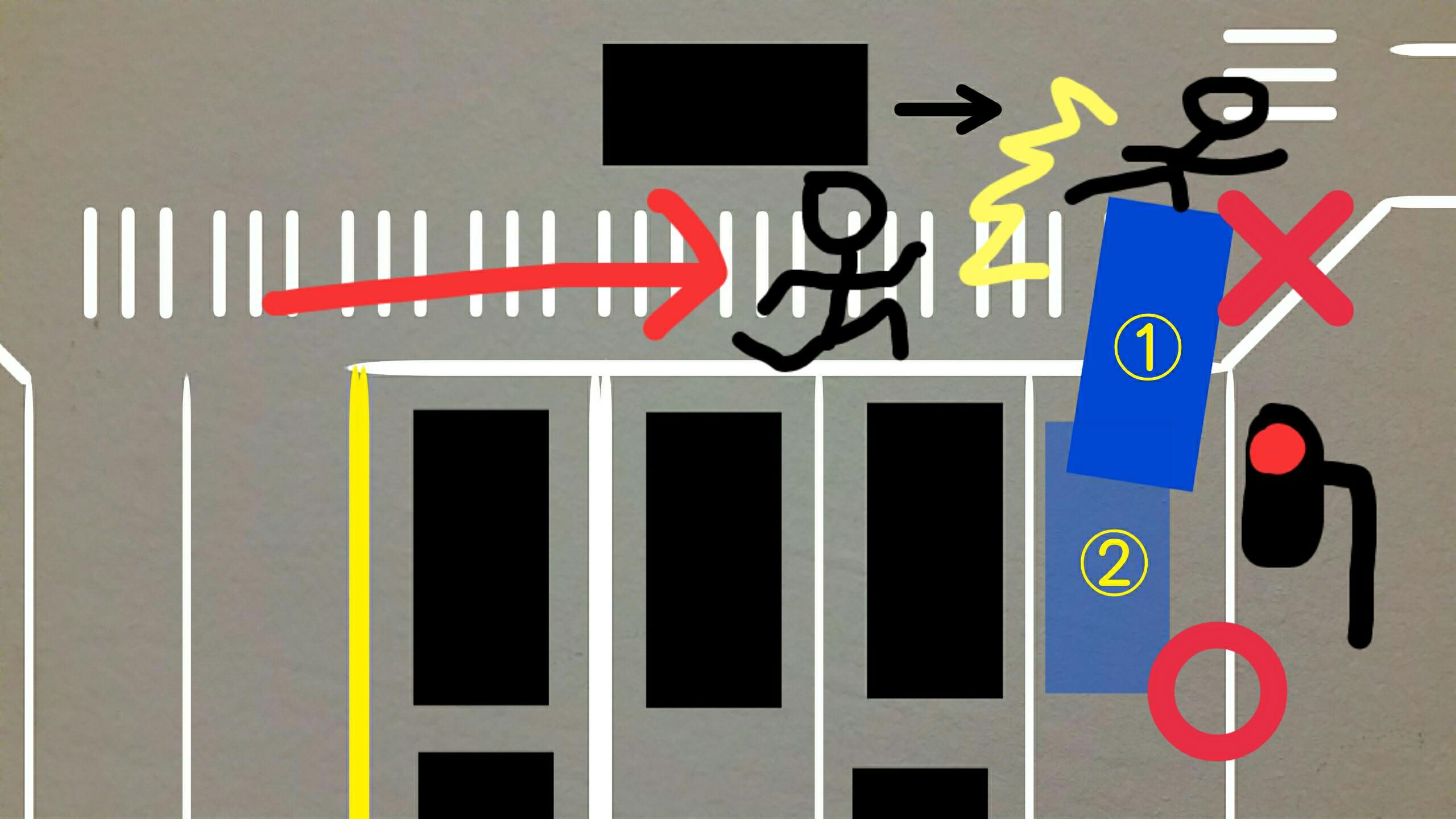 アメリカ グアム 赤信号右折注意点停止位置