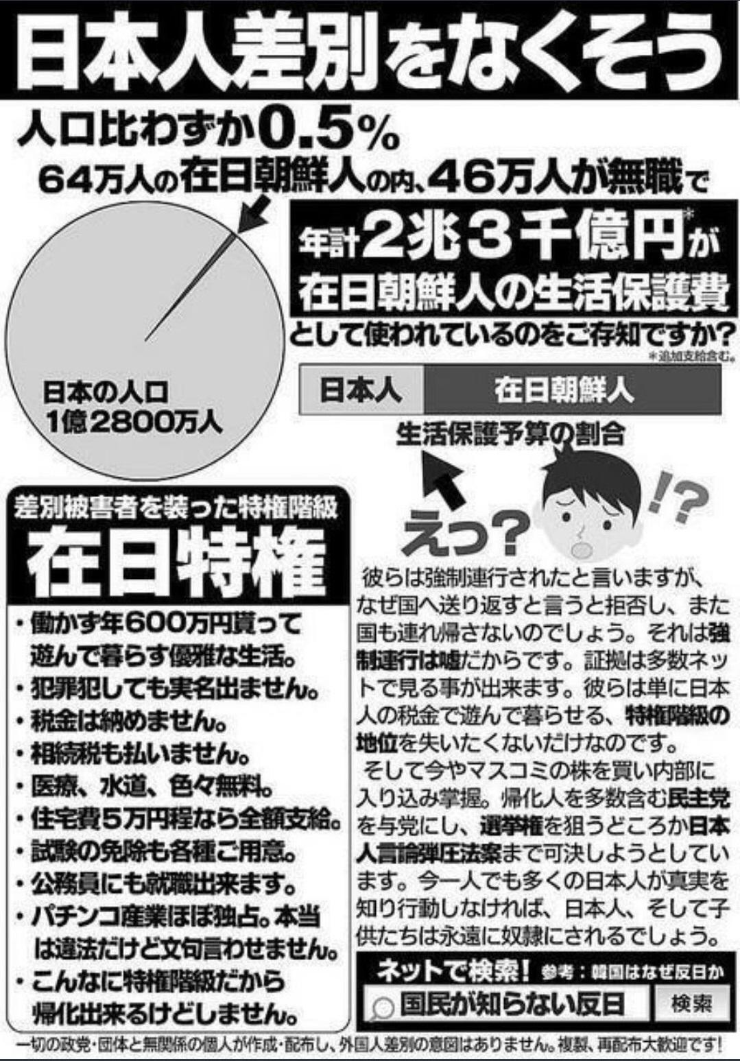 在に特権による日本人差別
