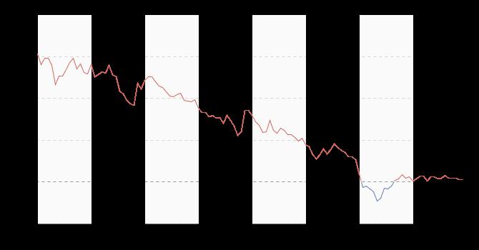 長期金利long201807