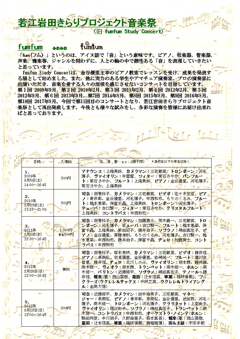 きらりプロジェクト音楽祭1 fumfum Study Concert 11②