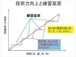 練習高原(2)のコピー_R
