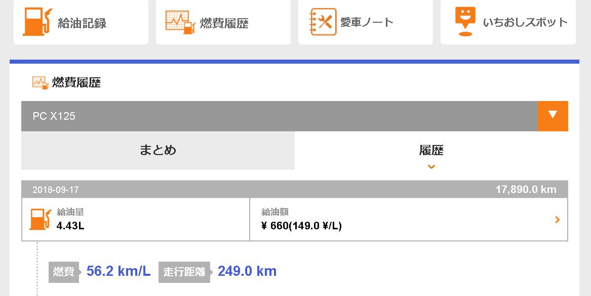 FireShot Capture 50 - 燃費履歴