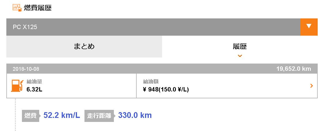 富士山スカイライン往復ツーリング1