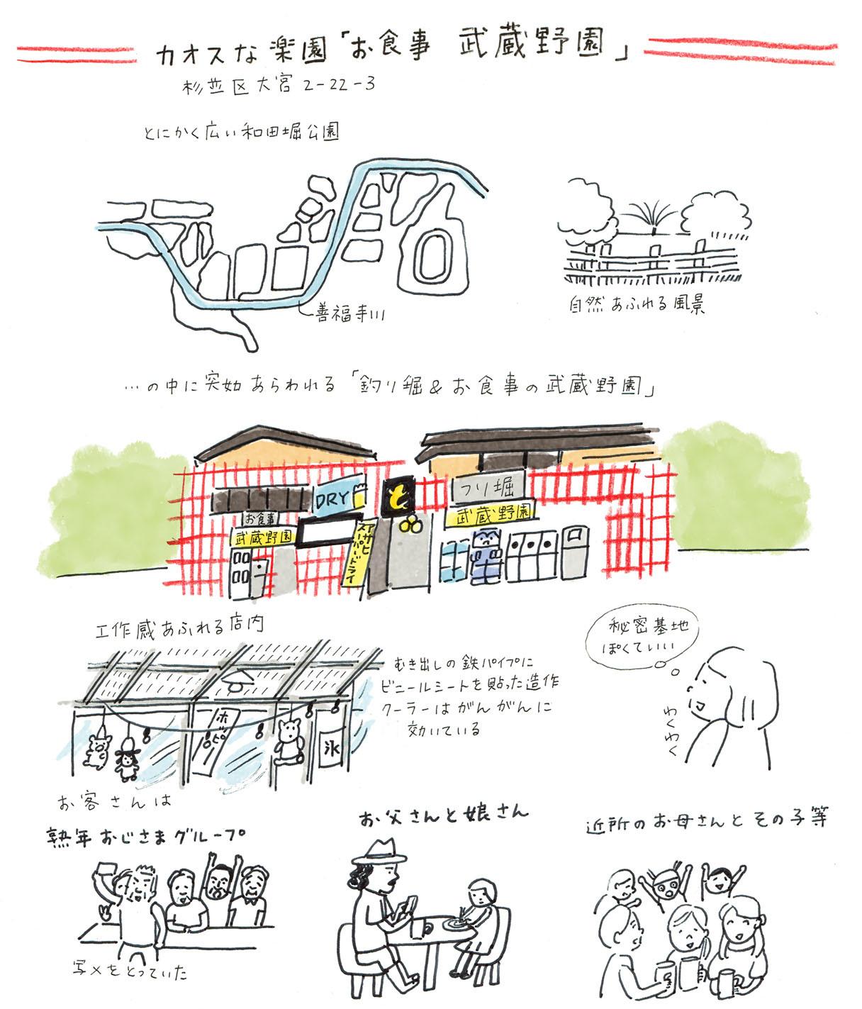武蔵野園01