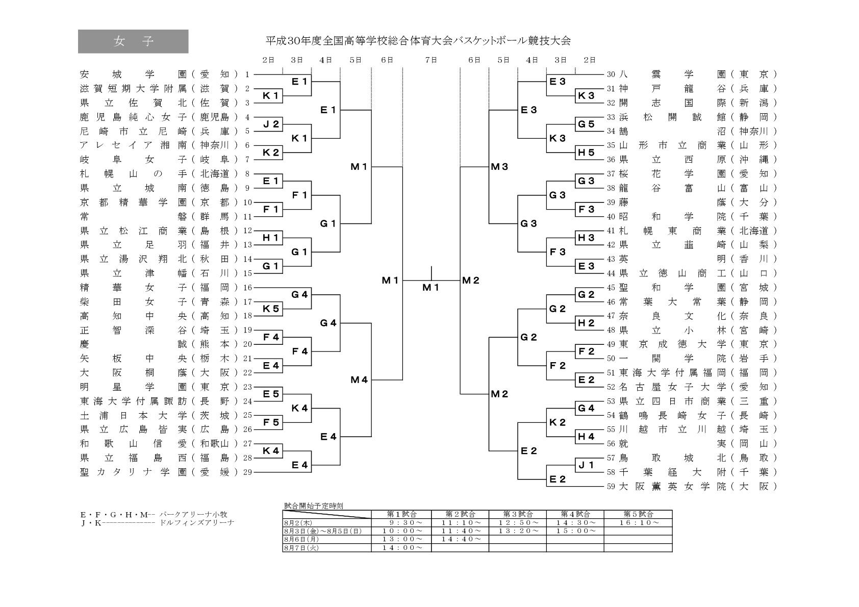 2018IH_tournament_WOMEN-001.jpg