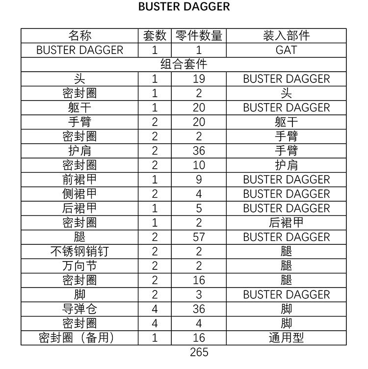 G277_MG_Buster_Dagger_inask_030.jpg