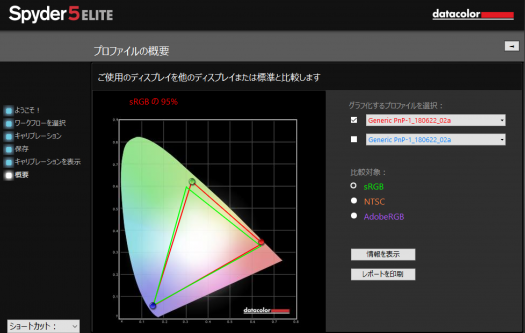 Spyder5Elite_sRGB_spectre 15 x360_180622_02a_s