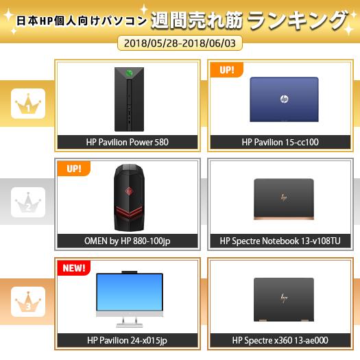 525_HPパソコン売れ筋ランキング_180603_01b