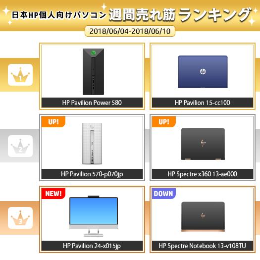 525_HPパソコン売れ筋ランキング_180610_01b