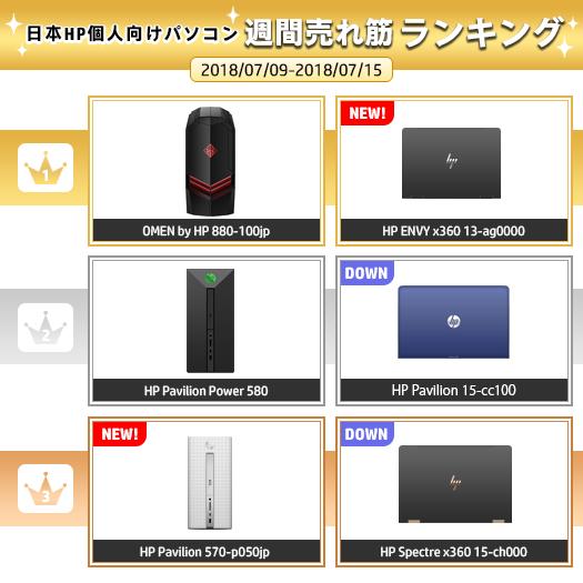 525_HPパソコン売れ筋ランキング_180715_01a