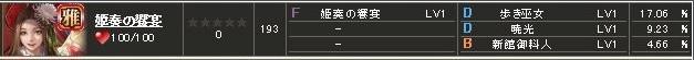 姫奏の饗宴S
