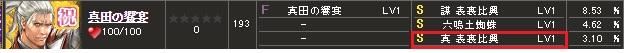 真田の饗宴s1