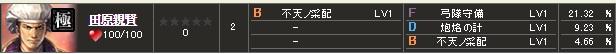 極 田原S