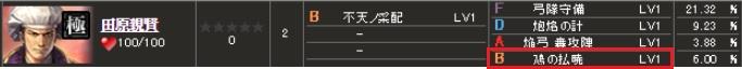 極 田原S2