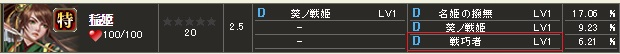 特 稲姫S1