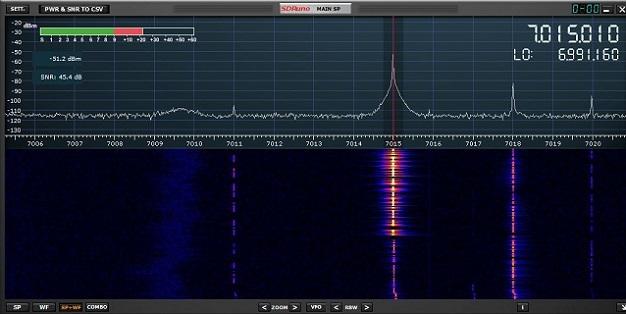 HAM Radio by JA1NLX SDRunoとSDR Console