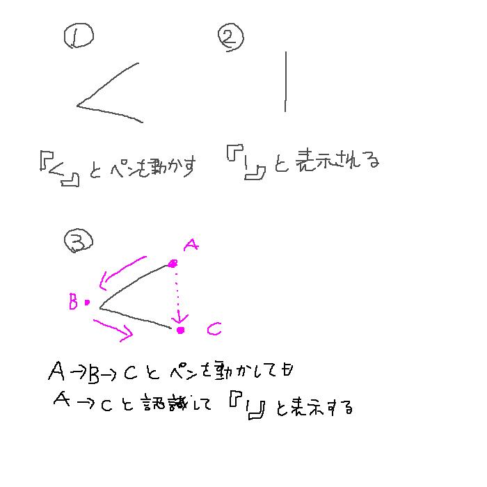 JUNK_PC+