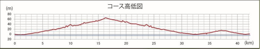 himejijo-updown