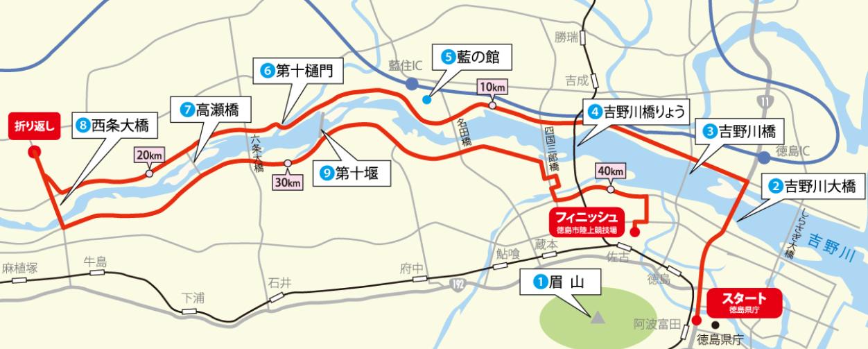 tokushima2019course