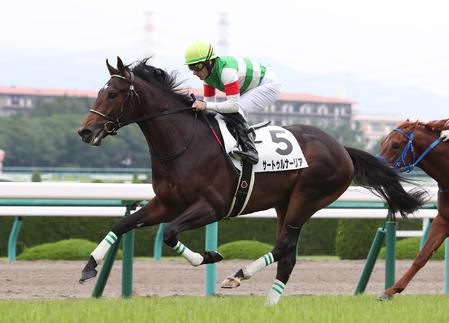 【競馬新馬】サートゥルナーリア化け物だろこれwwwww