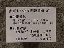 6132018 青函トンネル記念館SS8
