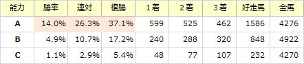 能力_20180408