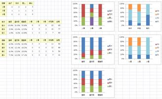 レース分析2