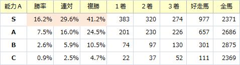 能力S_20180415