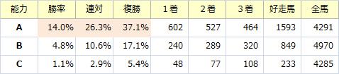 能力_20180415