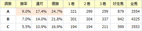 調教_20180422