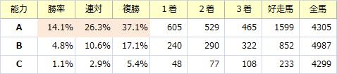 能力_20180422