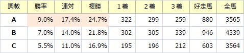 調教_20180429