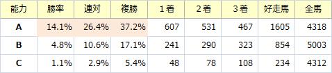 能力_20180429