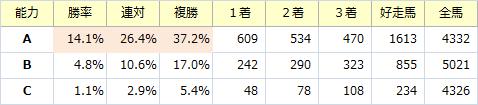 能力_20180506