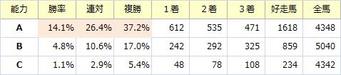 能力_20180513