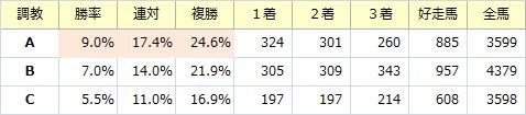 調教_20180520