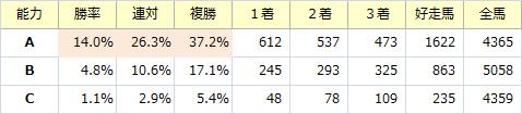 能力_20180520