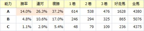 能力_20180527