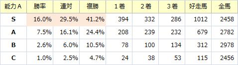 能力S_20180610