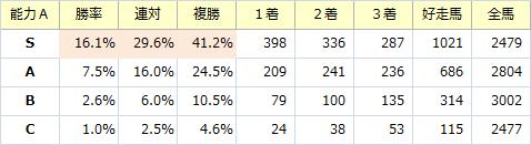 能力S_20180624