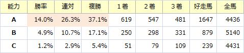 能力_20180624