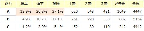 能力_20180701