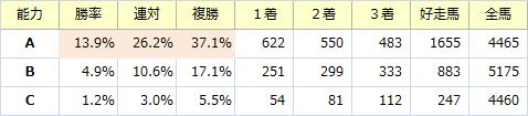 能力_20180715