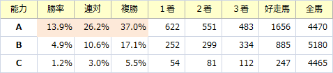 能力_20180722