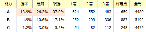 能力_20180729