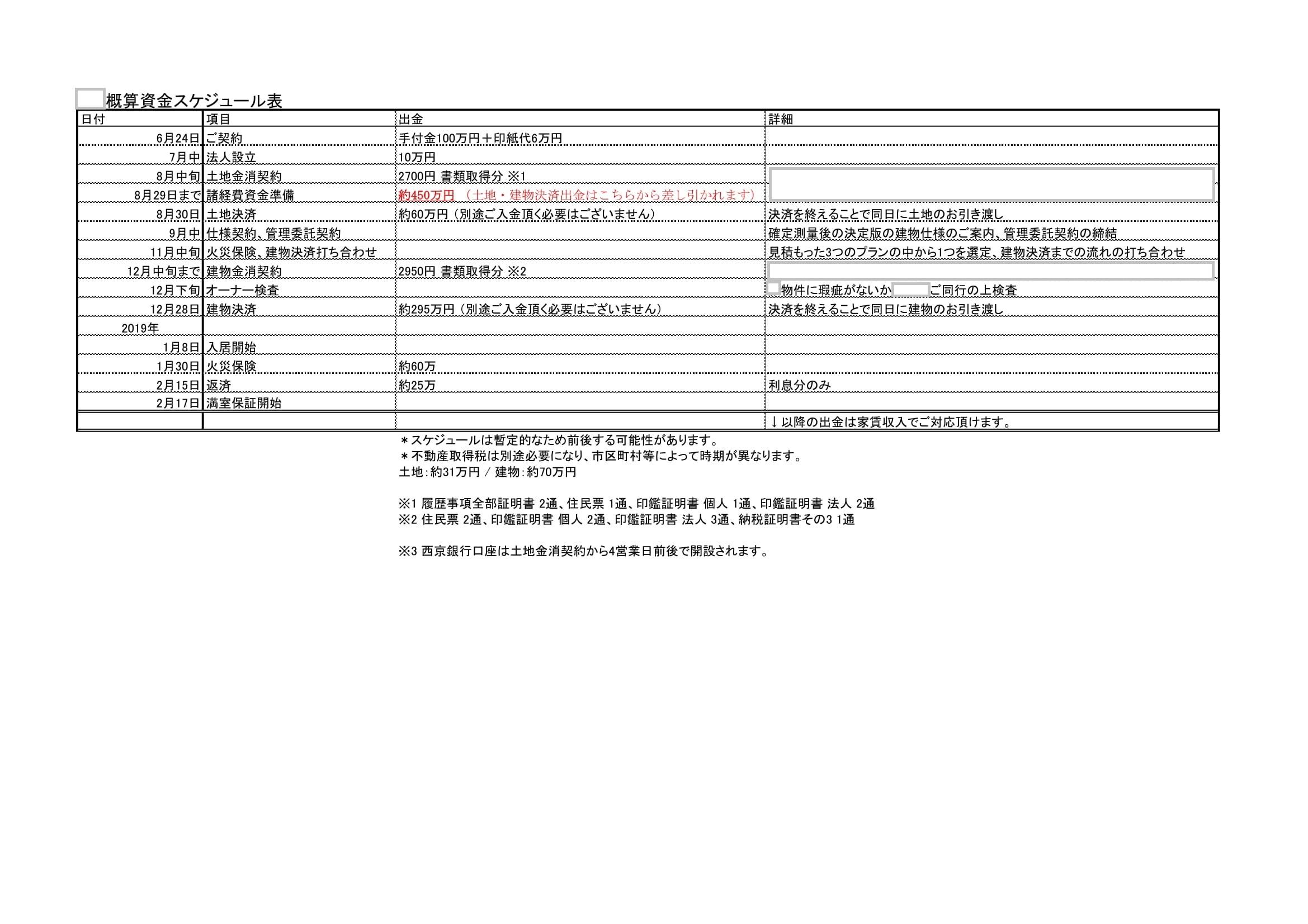 資金スケジュール-1
