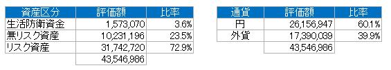 資産別(2018.4)
