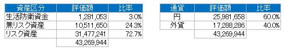 資産別(2018.6)
