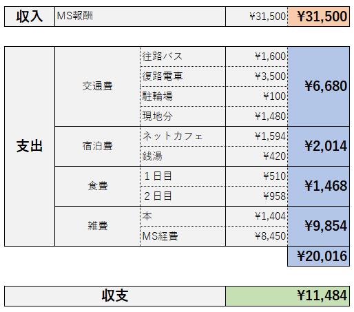 yamaguti_20180420153315e8c.png